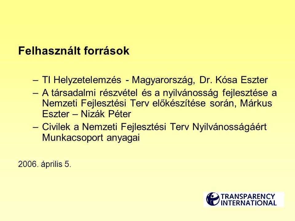 Felhasznált források –TI Helyzetelemzés - Magyarország, Dr. Kósa Eszter –A társadalmi részvétel és a nyilvánosság fejlesztése a Nemzeti Fejlesztési Te