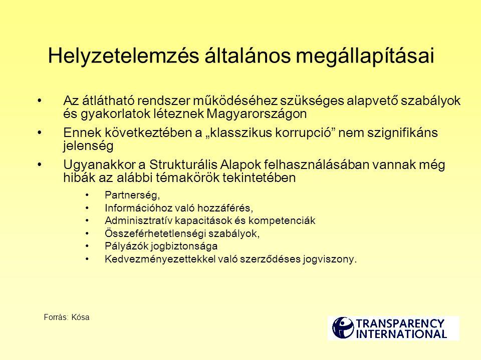 """Helyzetelemzés általános megállapításai Az átlátható rendszer működéséhez szükséges alapvető szabályok és gyakorlatok léteznek Magyarországon Ennek következtében a """"klasszikus korrupció nem szignifikáns jelenség Ugyanakkor a Strukturális Alapok felhasználásában vannak még hibák az alábbi témakörök tekintetében Partnerség, Információhoz való hozzáférés, Adminisztratív kapacitások és kompetenciák Összeférhetetlenségi szabályok, Pályázók jogbiztonsága Kedvezményezettekkel való szerződéses jogviszony."""