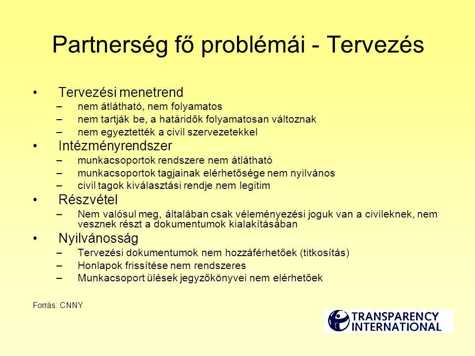 Partnerség fő problémái - Egyeztetés Társadalmi Egyeztetési Terv (TET) NSRK-hoz még mindig nem készült el.