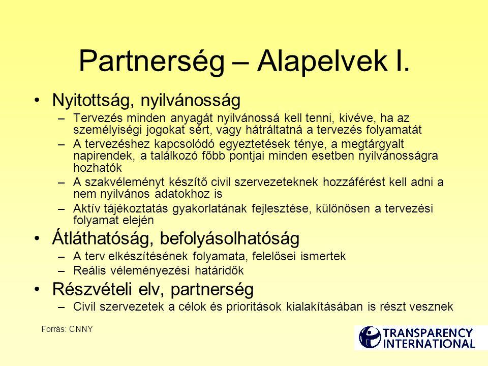 Partnerség – Alapelvek I.