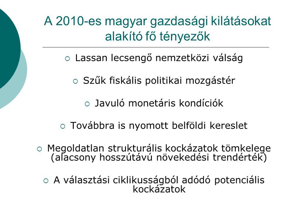 A 2010-es magyar gazdasági kilátásokat alakító fő tényezők  Lassan lecsengő nemzetközi válság  Szűk fiskális politikai mozgástér  Javuló monetáris kondíciók  Továbbra is nyomott belföldi kereslet  Megoldatlan strukturális kockázatok tömkelege (alacsony hosszútávú növekedési trendérték)  A választási ciklikusságból adódó potenciális kockázatok