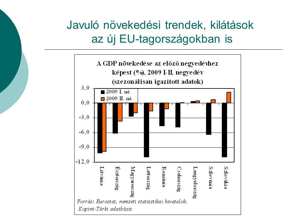 Javuló növekedési trendek, kilátások az új EU-tagországokban is
