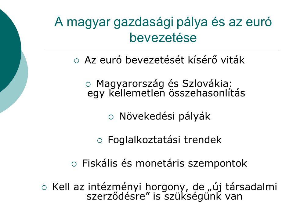 """A magyar gazdasági pálya és az euró bevezetése  Az euró bevezetését kísérő viták  Magyarország és Szlovákia: egy kellemetlen összehasonlítás  Növekedési pályák  Foglalkoztatási trendek  Fiskális és monetáris szempontok  Kell az intézményi horgony, de """"új társadalmi szerződésre is szükségünk van"""
