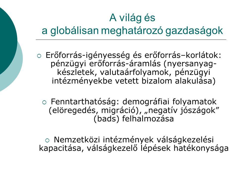 """A világ és a globálisan meghatározó gazdaságok  Erőforrás-igényesség és erőforrás–korlátok: pénzügyi erőforrás-áramlás (nyersanyag- készletek, valutaárfolyamok, pénzügyi intézményekbe vetett bizalom alakulása)  Fenntarthatóság: demográfiai folyamatok (elöregedés, migráció), """"negatív jószágok (bads) felhalmozása  Nemzetközi intézmények válságkezelési kapacitása, válságkezelő lépések hatékonysága"""