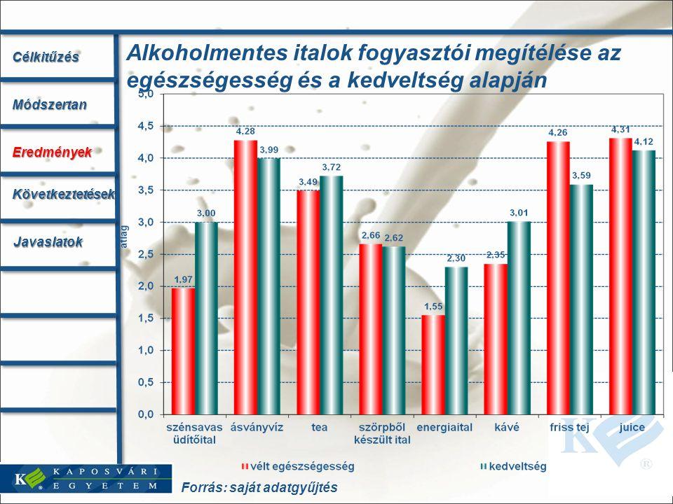 Alkoholmentes italok fogyasztói megítélése az egészségesség és a kedveltség alapjánCélkitűzésMódszertan Eredmények Következtetések Javaslatok