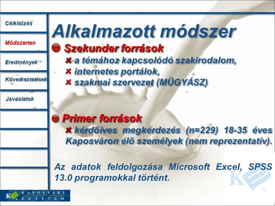 Alkalmazott módszer Szekunder források Szekunder források a témához kapcsolódó szakirodalom, internetes portálok, szakmai szervezet (MÜGYÁSZ) Primer f