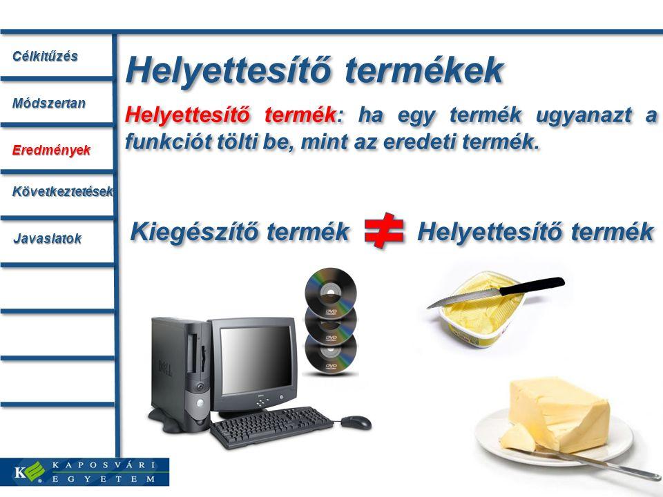 Helyettesítő termékek Helyettesítő termék: ha egy termék ugyanazt a funkciót tölti be, mint az eredeti termék. Kiegészítő termék Helyettesítő termék C
