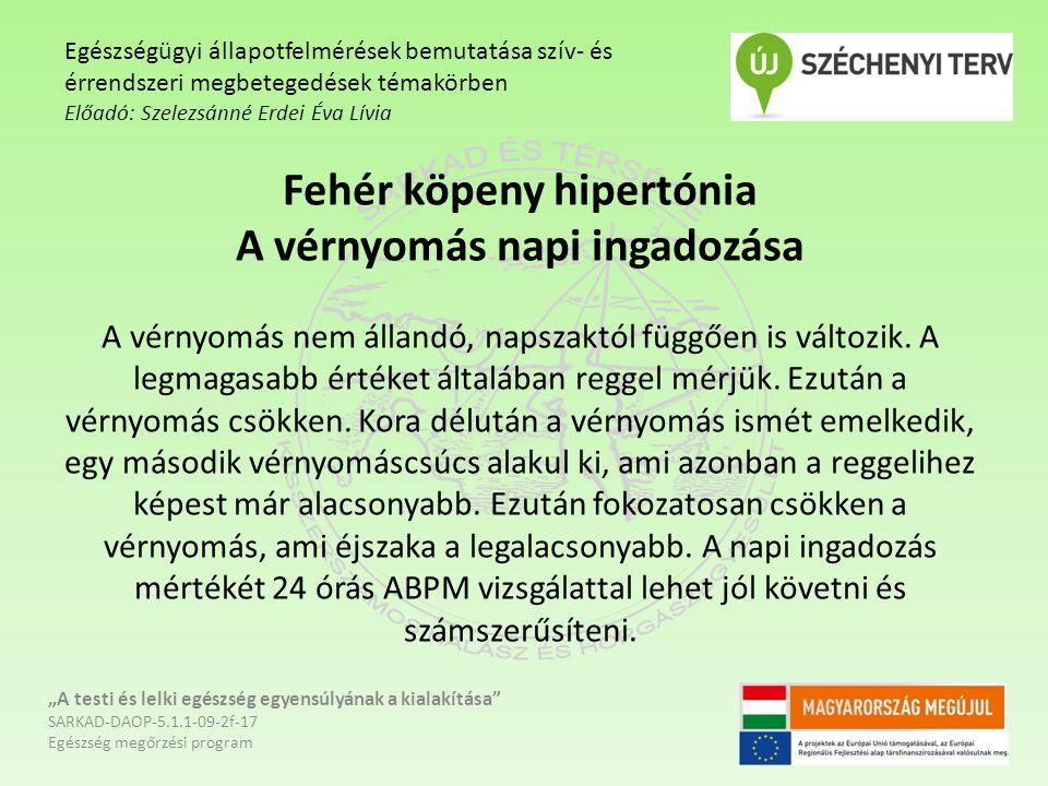 Fehér köpeny hipertónia A vérnyomás napi ingadozása A vérnyomás nem állandó, napszaktól függően is változik.