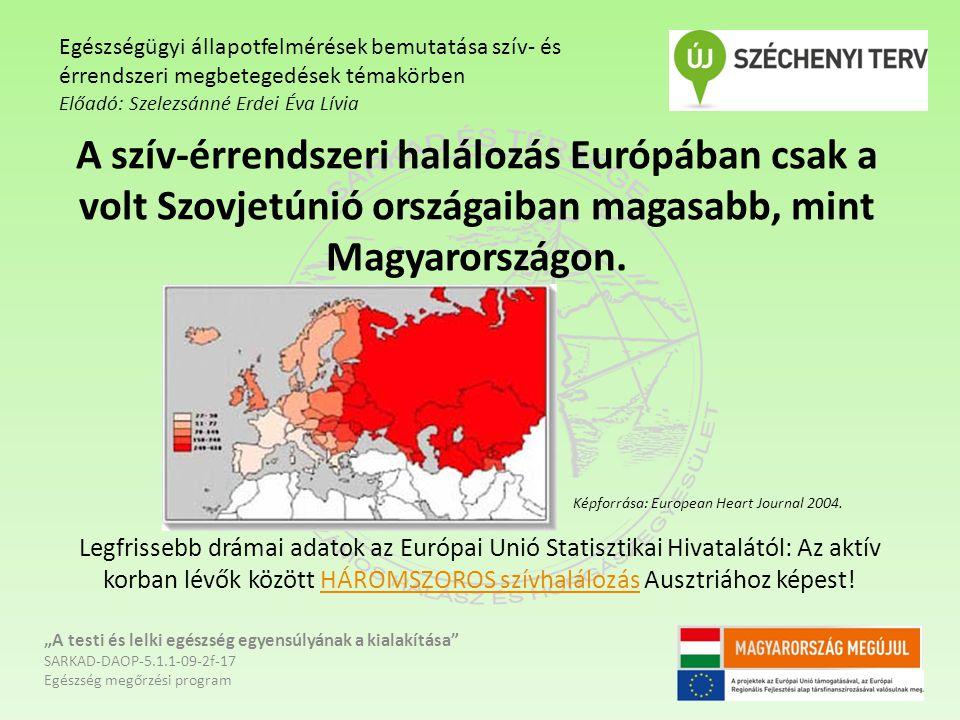 A szív-érrendszeri halálozás Európában csak a volt Szovjetúnió országaiban magasabb, mint Magyarországon.