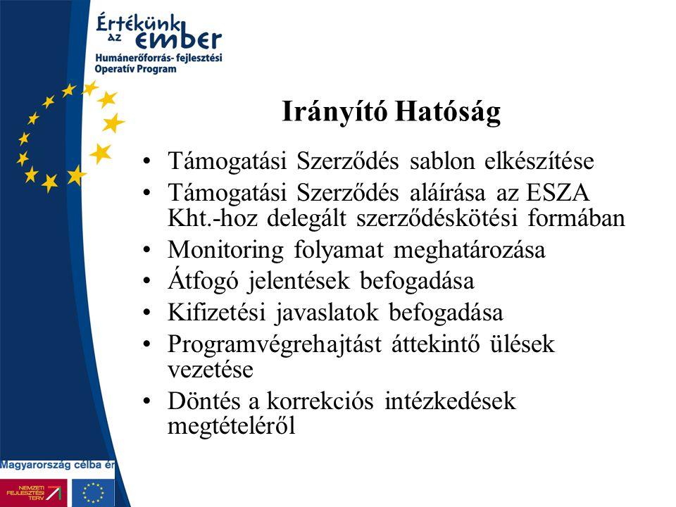 Irányító Hatóság Támogatási Szerződés sablon elkészítése Támogatási Szerződés aláírása az ESZA Kht.-hoz delegált szerződéskötési formában Monitoring folyamat meghatározása Átfogó jelentések befogadása Kifizetési javaslatok befogadása Programvégrehajtást áttekintő ülések vezetése Döntés a korrekciós intézkedések megtételéről