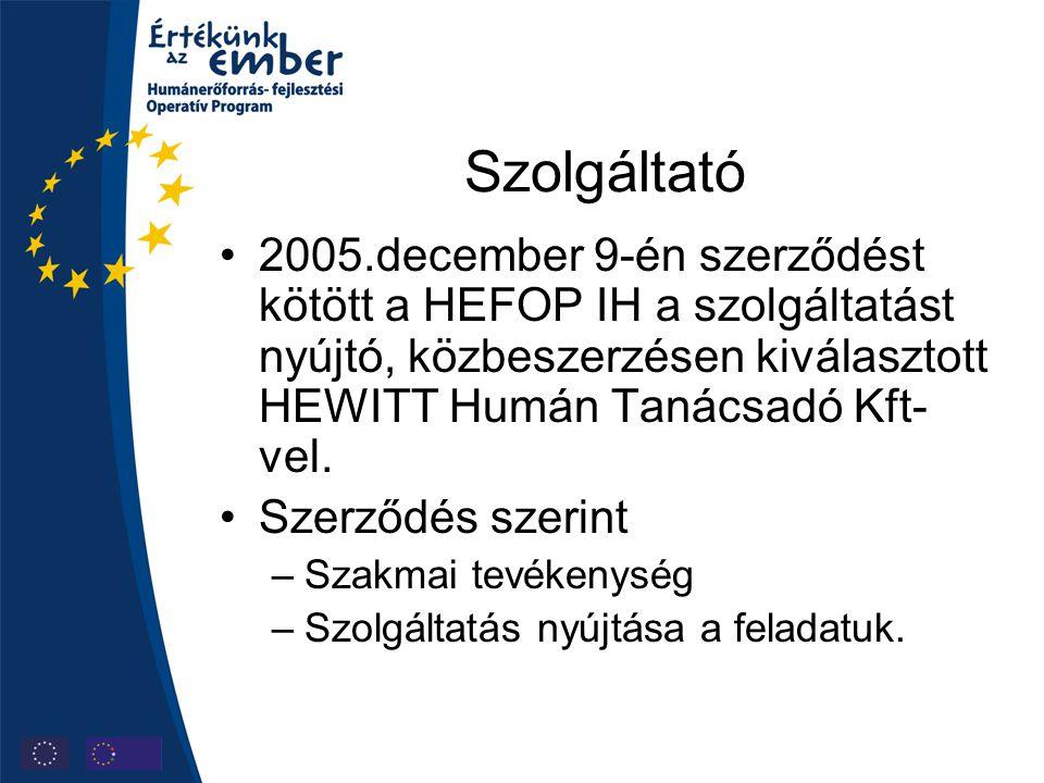 Szolgáltató 2005.december 9-én szerződést kötött a HEFOP IH a szolgáltatást nyújtó, közbeszerzésen kiválasztott HEWITT Humán Tanácsadó Kft- vel.