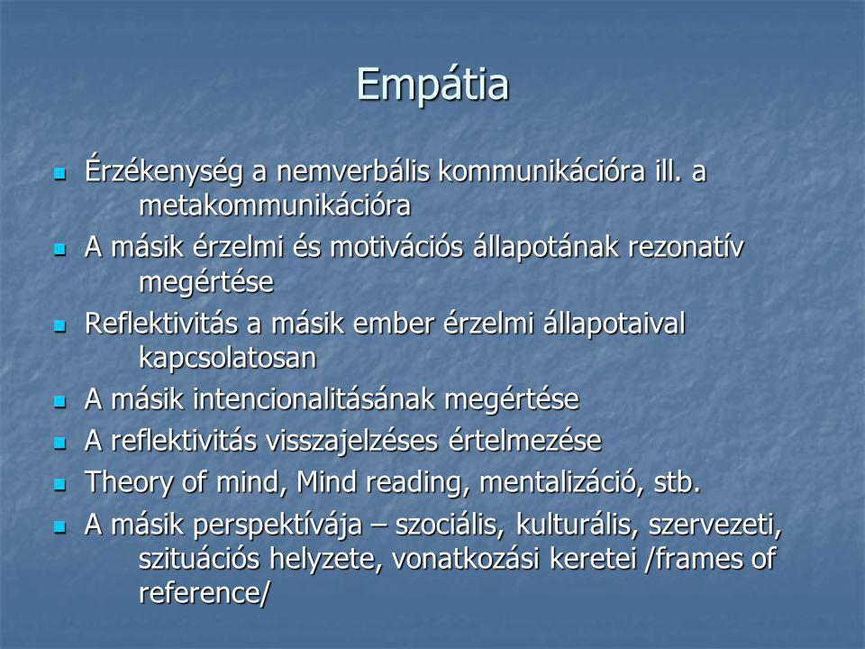 Érzelmi intelligencia – Coleman, 1995 Érzelmi tudatosság Érzelmi tudatosság Érzelmek kezelése Érzelmek kezelése Érzelmek produktív kihasználása Érzelmek produktív kihasználása Empátia: érzelmi jártasság Empátia: érzelmi jártasság Kapcsolatkezelés: Kapcsolatkezelés: A kapcsolatok elemzése és megértése A kapcsolatok elemzése és megértése Konfliktusmegoldás Konfliktusmegoldás Kapcsolati problémamegoldás Kapcsolati problémamegoldás Határozottabb, ügyesebb kommunikáció Határozottabb, ügyesebb kommunikáció Népszerűség és kortársi elfogadottság Népszerűség és kortársi elfogadottság Kortársak fokozott érdeklődése Kortársak fokozott érdeklődése Több gondoskodás és figyelmesség Több gondoskodás és figyelmesség Közösségi beilleszkedés Közösségi beilleszkedés Önzetlenség, együttműködés és segítőkészség Önzetlenség, együttműködés és segítőkészség Demokratikus viszonyulás Demokratikus viszonyulás