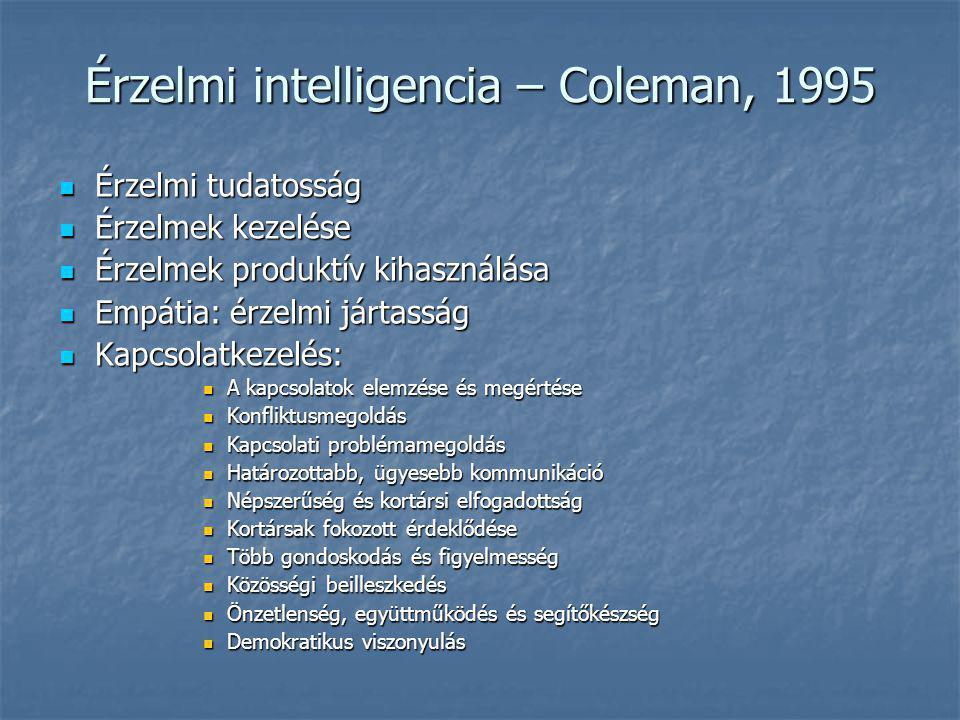 Érzelmi intelligencia – Coleman, 1995 Érzelmi tudatosság Érzelmi tudatosság Érzelmek kezelése Érzelmek kezelése Érzelmek produktív kihasználása Érzelm