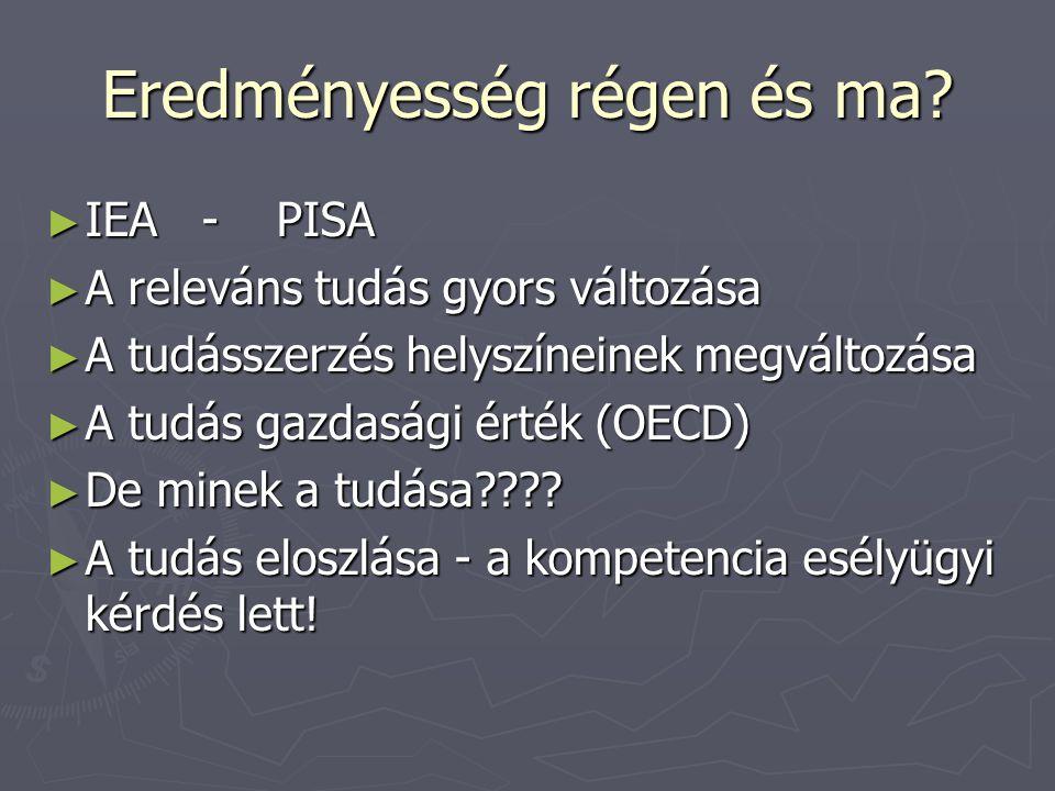 Eredményesség régen és ma? ► IEA - PISA ► A releváns tudás gyors változása ► A tudásszerzés helyszíneinek megváltozása ► A tudás gazdasági érték (OECD
