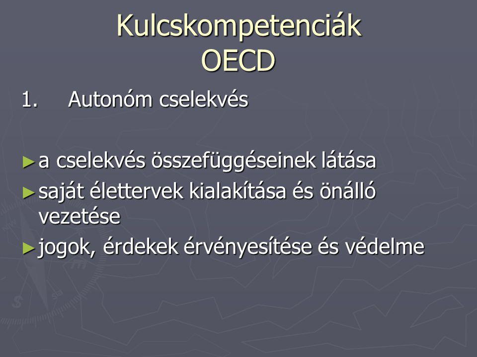 Kulcskompetenciák OECD 1.Autonóm cselekvés ► a cselekvés összefüggéseinek látása ► saját élettervek kialakítása és önálló vezetése ► jogok, érdekek ér