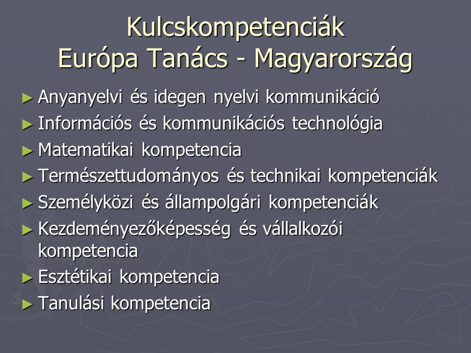 Kulcskompetenciák Európa Tanács - Magyarország ► Anyanyelvi és idegen nyelvi kommunikáció ► Információs és kommunikációs technológia ► Matematikai kom