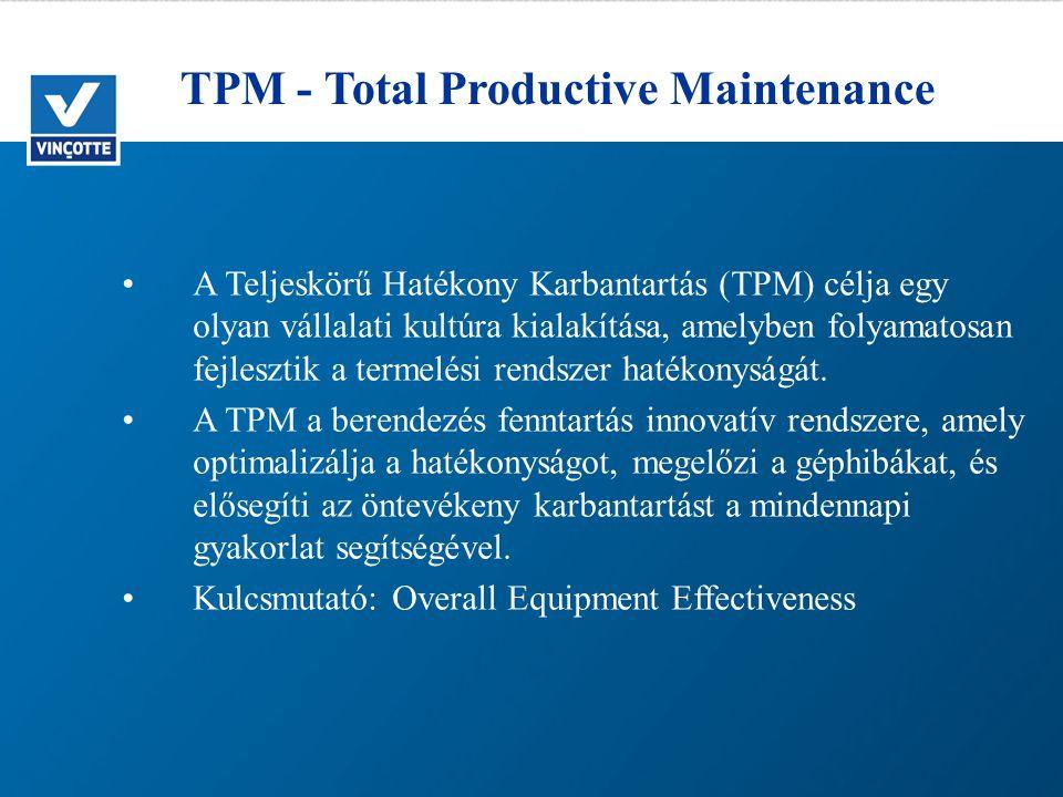 TPM - Total Productive Maintenance A Teljeskörű Hatékony Karbantartás (TPM) célja egy olyan vállalati kultúra kialakítása, amelyben folyamatosan fejlesztik a termelési rendszer hatékonyságát.