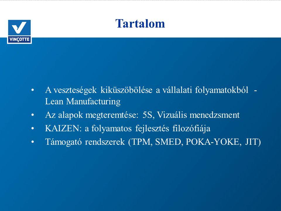 A veszteségek kiküszöbölése a vállalati folyamatokból - Lean Manufacturing Az alapok megteremtése: 5S, Vizuális menedzsment KAIZEN: a folyamatos fejlesztés filozófiája Támogató rendszerek (TPM, SMED, POKA-YOKE, JIT) Tartalom