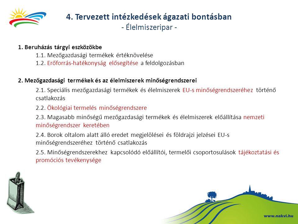 4. Tervezett intézkedések ágazati bontásban - Élelmiszeripar - 1. Beruházás tárgyi eszközökbe 1.1. Mezőgazdasági termékek értéknövelése 1.2. Erőforrás