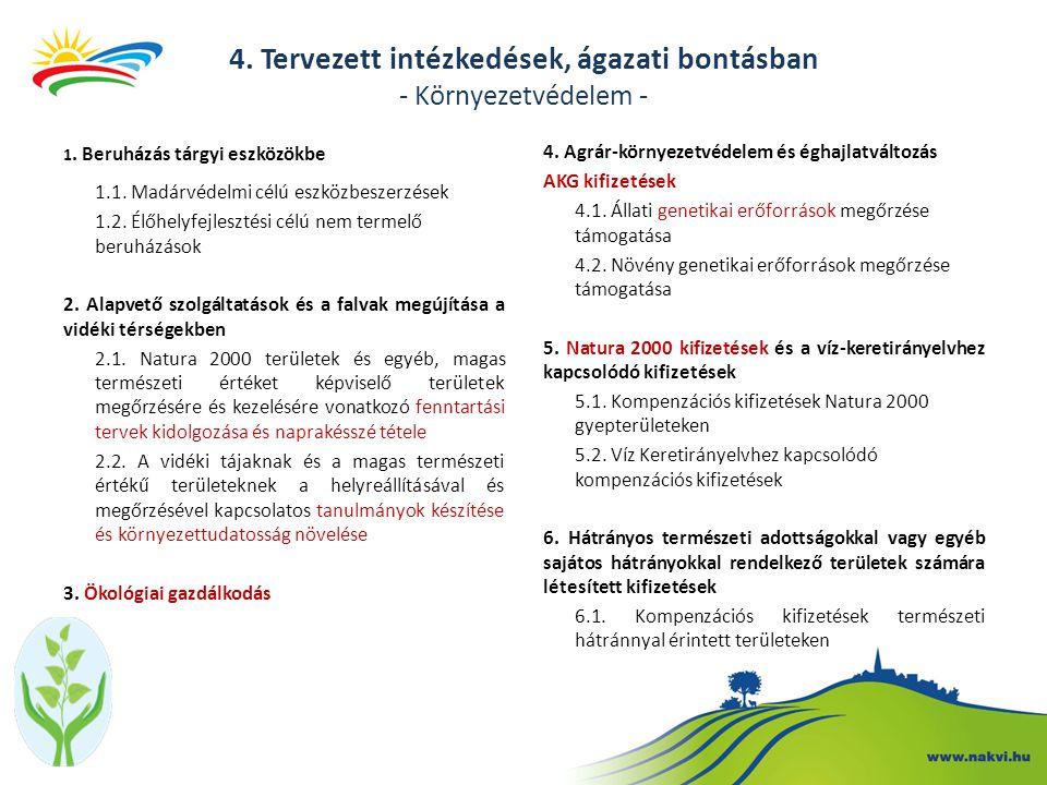4. Tervezett intézkedések, ágazati bontásban - Környezetvédelem - 1. Beruházás tárgyi eszközökbe 1.1. Madárvédelmi célú eszközbeszerzések 1.2. Élőhely