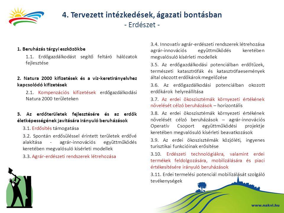 4. Tervezett intézkedések, ágazati bontásban - Erdészet - 1. Beruházás tárgyi eszközökbe 1.1. Erdőgazdálkodást segítő feltáró hálózatok fejlesztése 2.