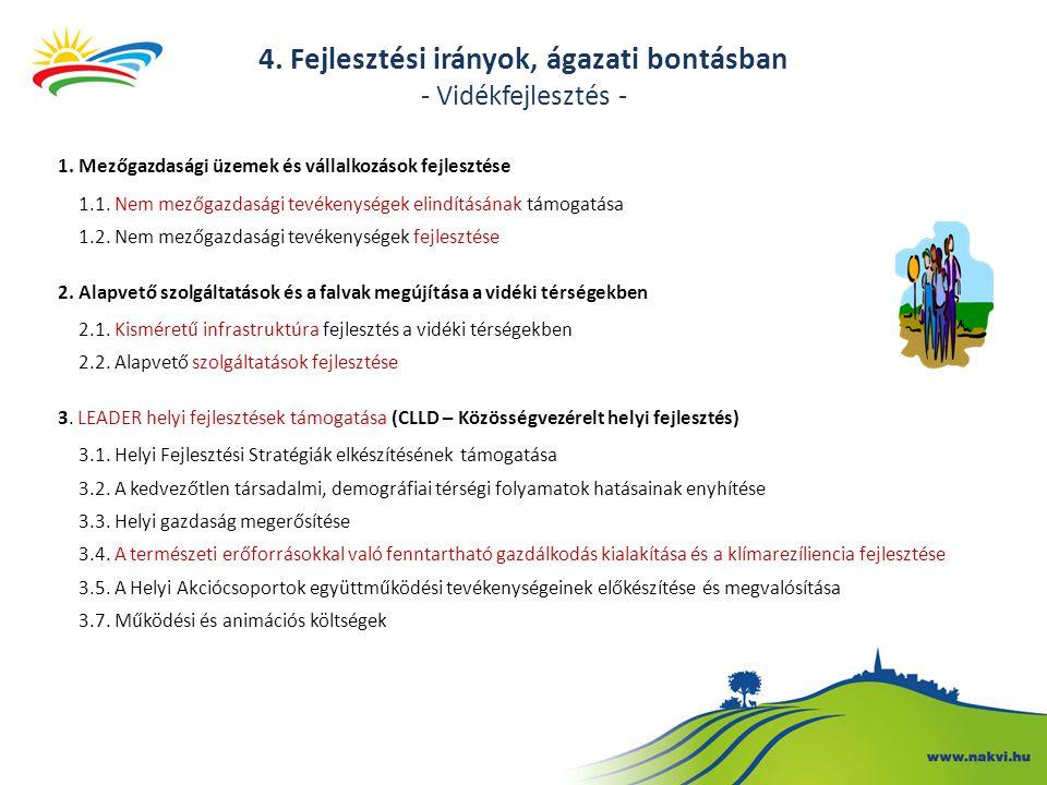 4. Fejlesztési irányok, ágazati bontásban - Vidékfejlesztés - 1. Mezőgazdasági üzemek és vállalkozások fejlesztése 1.1. Nem mezőgazdasági tevékenysége