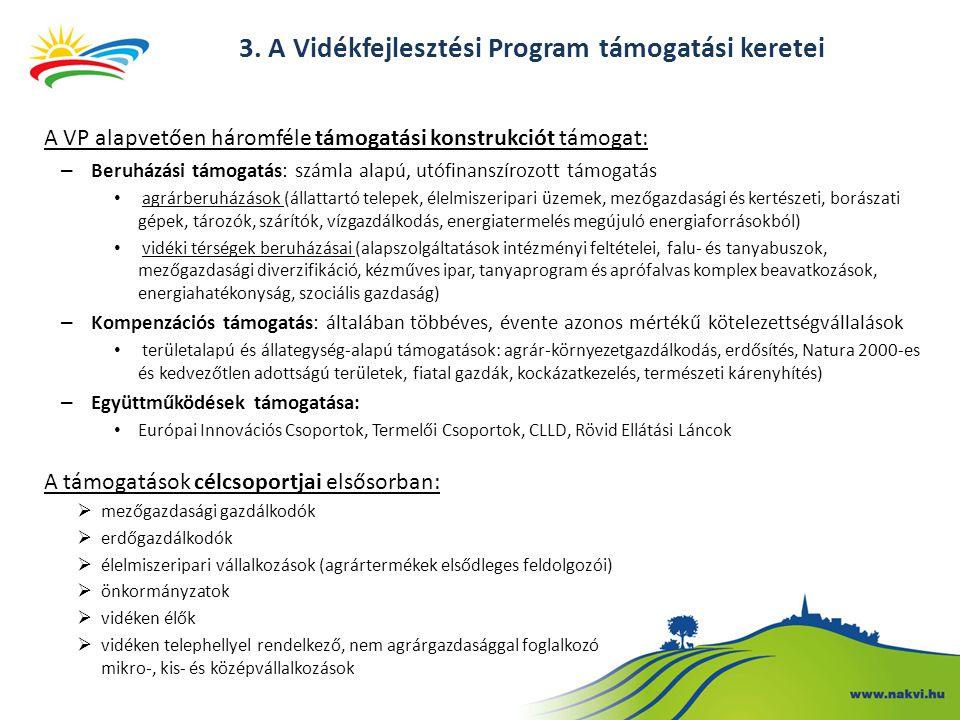 A VP alapvetően háromféle támogatási konstrukciót támogat: – Beruházási támogatás: számla alapú, utófinanszírozott támogatás agrárberuházások (állattartó telepek, élelmiszeripari üzemek, mezőgazdasági és kertészeti, borászati gépek, tározók, szárítók, vízgazdálkodás, energiatermelés megújuló energiaforrásokból) vidéki térségek beruházásai (alapszolgáltatások intézményi feltételei, falu- és tanyabuszok, mezőgazdasági diverzifikáció, kézműves ipar, tanyaprogram és aprófalvas komplex beavatkozások, energiahatékonyság, szociális gazdaság) – Kompenzációs támogatás: általában többéves, évente azonos mértékű kötelezettségvállalások területalapú és állategység-alapú támogatások: agrár-környezetgazdálkodás, erdősítés, Natura 2000-es és kedvezőtlen adottságú területek, fiatal gazdák, kockázatkezelés, természeti kárenyhítés) – Együttműködések támogatása: Európai Innovációs Csoportok, Termelői Csoportok, CLLD, Rövid Ellátási Láncok A támogatások célcsoportjai elsősorban:  mezőgazdasági gazdálkodók  erdőgazdálkodók  élelmiszeripari vállalkozások (agrártermékek elsődleges feldolgozói)  önkormányzatok  vidéken élők  vidéken telephellyel rendelkező, nem agrárgazdasággal foglalkozó mikro-, kis- és középvállalkozások 3.