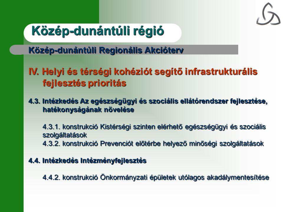 Közép-dunántúli régió Közép-dunántúli Regionális Akcióterv IV.
