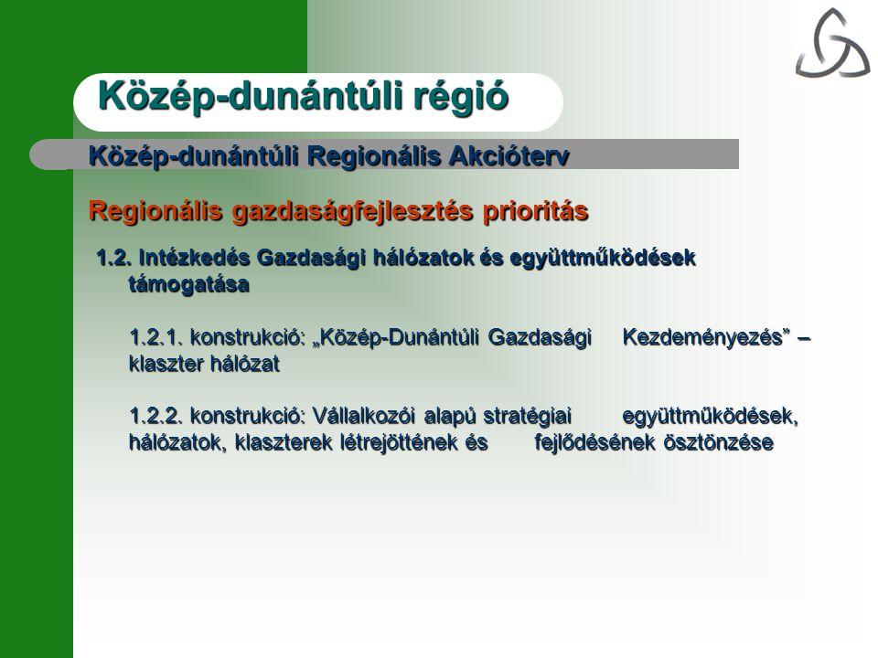 Közép-dunántúli régió Közép-dunántúli Regionális Akcióterv Regionális gazdaságfejlesztés prioritás 1.3.