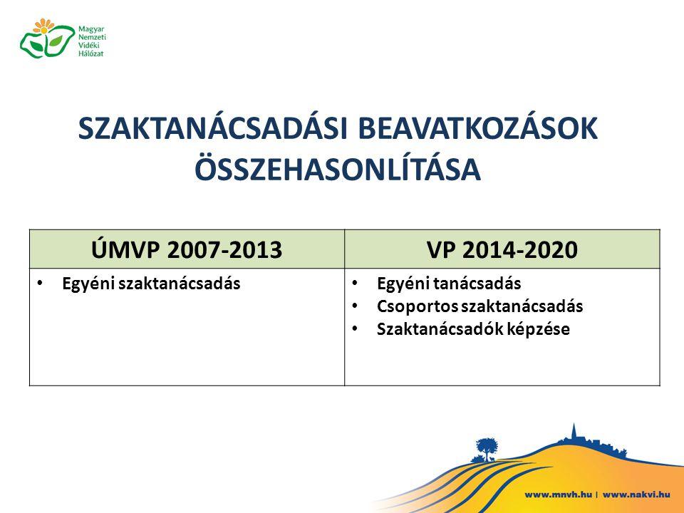 SZAKTANÁCSADÁSI BEAVATKOZÁSOK ÖSSZEHASONLÍTÁSA ÚMVP 2007-2013VP 2014-2020 Egyéni szaktanácsadás Egyéni tanácsadás Csoportos szaktanácsadás Szaktanácsa