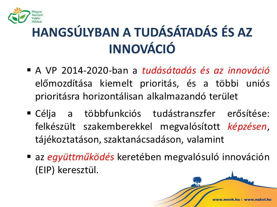 HANGSÚLYBAN A TUDÁSÁTADÁS ÉS AZ INNOVÁCIÓ  A VP 2014-2020-ban a tudásátadás és az innováció előmozdítása kiemelt prioritás, és a többi uniós prioritá