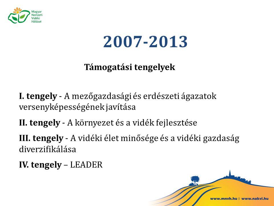 2007-2013 Támogatási tengelyek I. tengely - A mezőgazdasági és erdészeti ágazatok versenyképességének javítása II. tengely - A környezet és a vidék fe