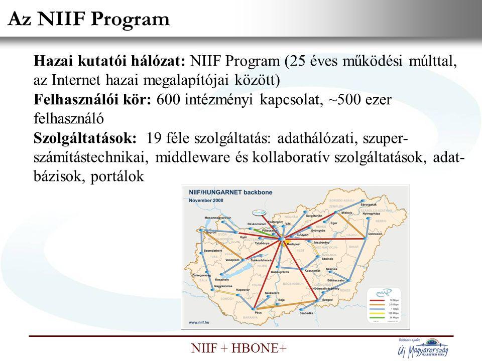 Nemzeti Információs Infrastruktúra Fejlesztési Intézet NIIF + HBONE+ Az NIIF Program szolgáltatásai és fejlesztési területei Hálózati szolgáltatások: HBONE, IPv6, VPN, multicast Middleware szolgáltatások: EduID (AAI), Eduroam, CA, SCS Szuperszámítástechnika: Szuperszámítógép, Cloud, storage Kollaboratív szolgáltatások: Videokonferencia, IP telefónia, Videotorium, Magyar Elektronikus Könyvtár, MOKKA, Szaktudományi portál (SZEZÁM), webtárhely, hosting szolgáltatások ISO 9001 Tanúsított cég