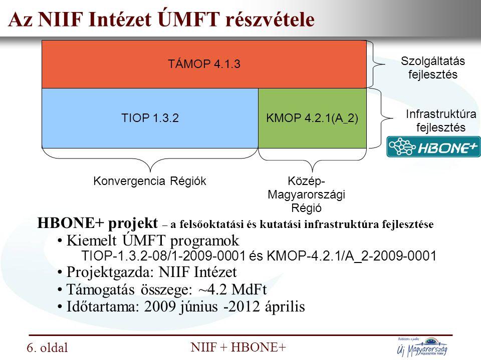 Nemzeti Információs Infrastruktúra Fejlesztési Intézet NIIF + HBONE+ NIIF gerinchálózat – 2008