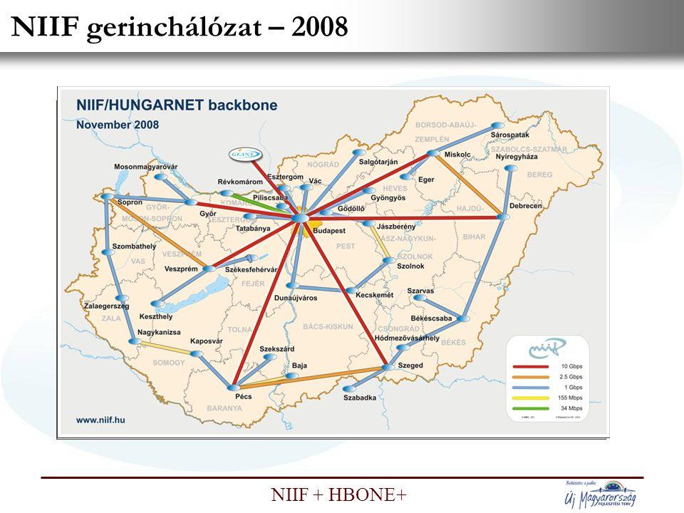 Nemzeti Információs Infrastruktúra Fejlesztési Intézet NIIF + HBONE+ Hálózati infrastruktúra fejlesztés 8.