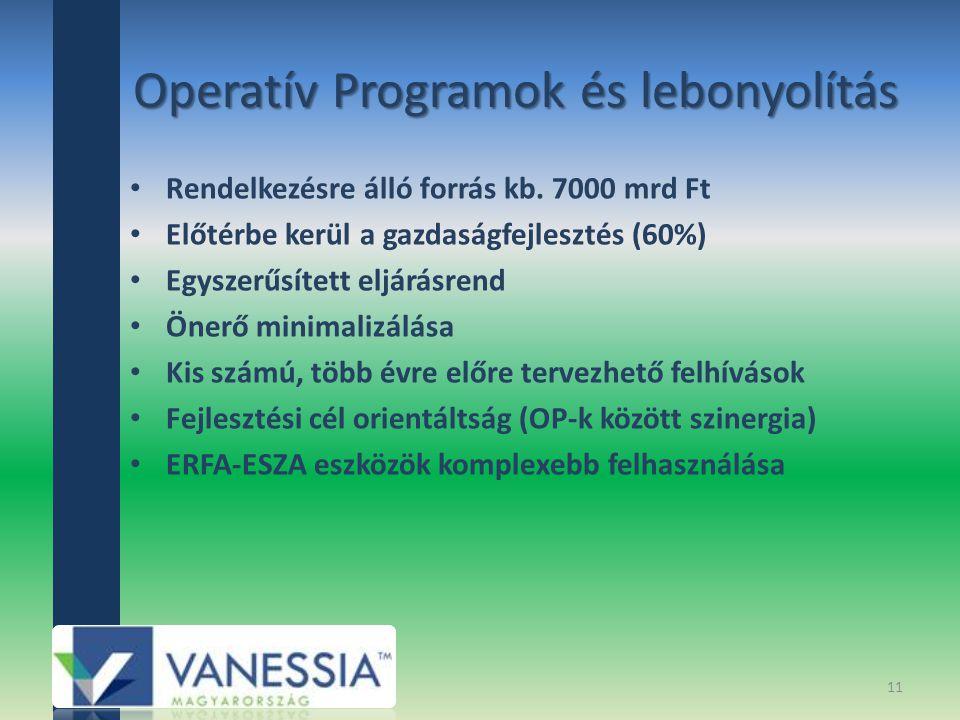 OperatívProgramok és lebonyolítás Operatív Programok és lebonyolítás 11 Rendelkezésre álló forrás kb. 7000 mrd Ft Előtérbe kerül a gazdaságfejlesztés