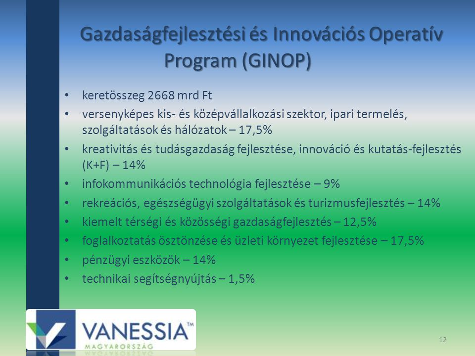 Gazdaságfejlesztési és Innovációs Operatív Program (GINOP) keretösszeg 2668 mrd Ft versenyképes kis- és középvállalkozási szektor, ipari termelés, szolgáltatások és hálózatok – 17,5% kreativitás és tudásgazdaság fejlesztése, innováció és kutatás-fejlesztés (K+F) – 14% infokommunikációs technológia fejlesztése – 9% rekreációs, egészségügyi szolgáltatások és turizmusfejlesztés – 14% kiemelt térségi és közösségi gazdaságfejlesztés – 12,5% foglalkoztatás ösztönzése és üzleti környezet fejlesztése – 17,5% pénzügyi eszközök – 14% technikai segítségnyújtás – 1,5% 12