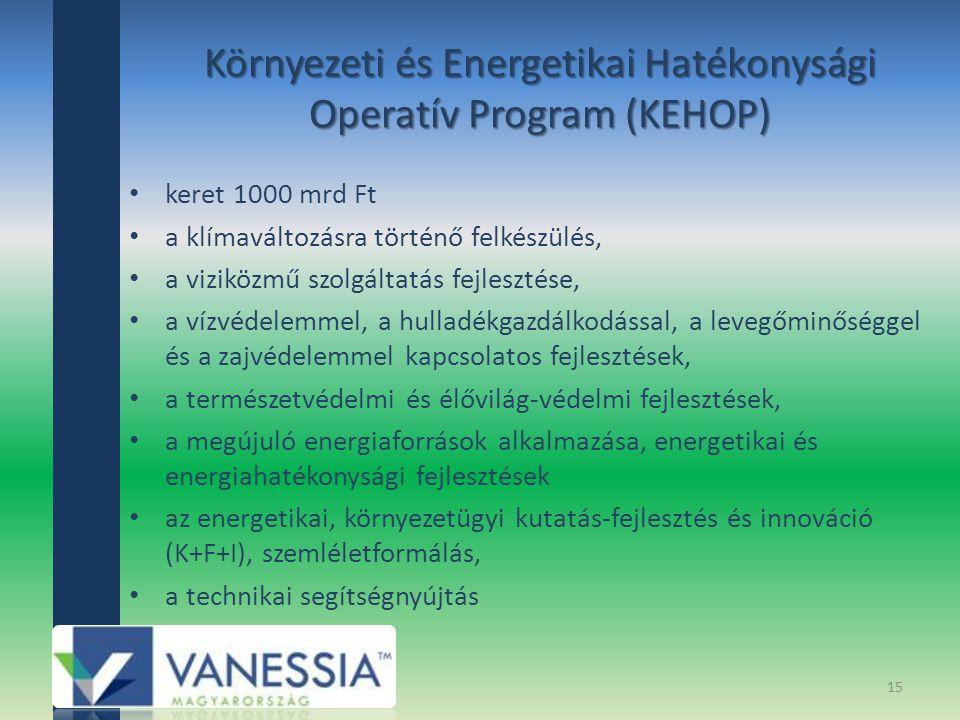 Környezeti és Energetikai Hatékonysági Operatív Program (KEHOP) keret 1000 mrd Ft a klímaváltozásra történő felkészülés, a viziközmű szolgáltatás fejlesztése, a vízvédelemmel, a hulladékgazdálkodással, a levegőminőséggel és a zajvédelemmel kapcsolatos fejlesztések, a természetvédelmi és élővilág-védelmi fejlesztések, a megújuló energiaforrások alkalmazása, energetikai és energiahatékonysági fejlesztések az energetikai, környezetügyi kutatás-fejlesztés és innováció (K+F+I), szemléletformálás, a technikai segítségnyújtás 15