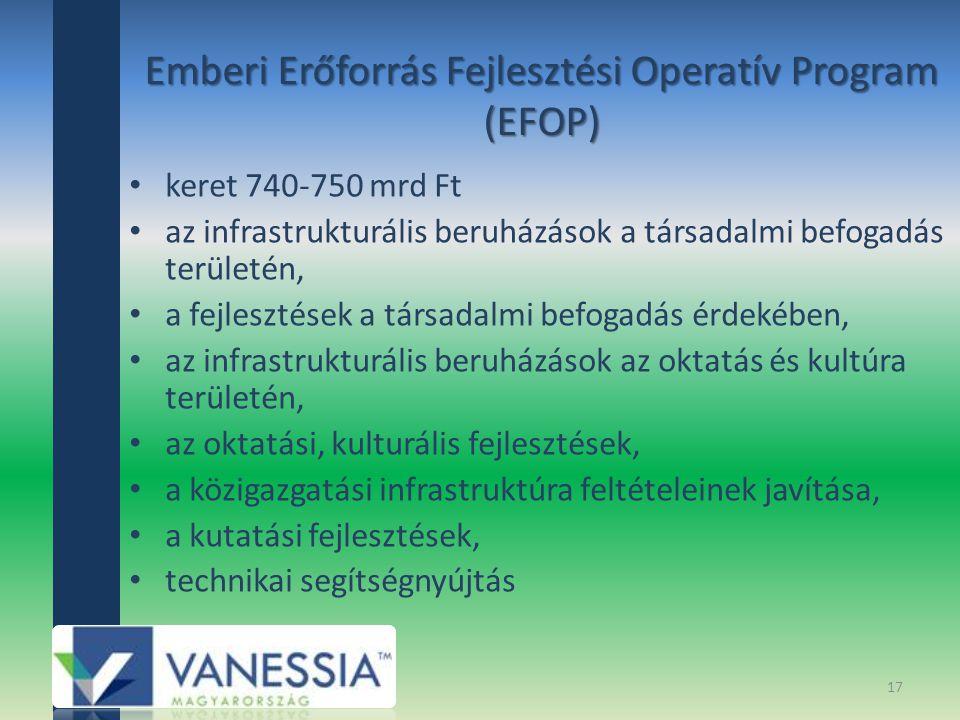 Emberi Erőforrás Fejlesztési Operatív Program (EFOP) keret 740-750 mrd Ft az infrastrukturális beruházások a társadalmi befogadás területén, a fejlesz