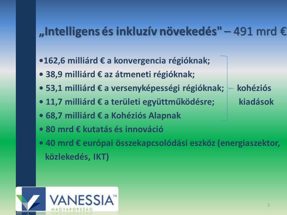 """""""Intelligens és inkluzív növekedés – 491 mrd € 162,6 milliárd € a konvergencia régióknak; 38,9 milliárd € az átmeneti régióknak; 53,1 milliárd € a versenyképességi régióknak; kohéziós 11,7 milliárd € a területi együttműködésre; kiadások 68,7 milliárd € a Kohéziós Alapnak 80 mrd € kutatás és innováció 40 mrd € európai összekapcsolódási eszköz (energiaszektor, közlekedés, IKT) 5"""