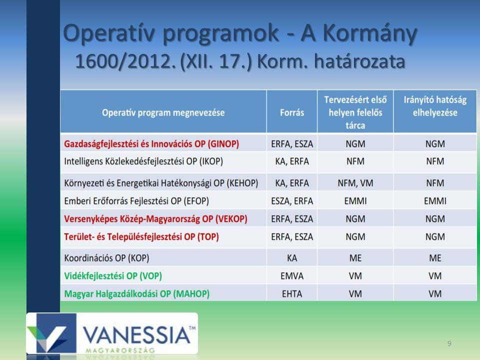 Operatívprogramok - A Kormány 1600/2012. (XII. 17.) Korm. határozata Operatív programok - A Kormány 1600/2012. (XII. 17.) Korm. határozata 9