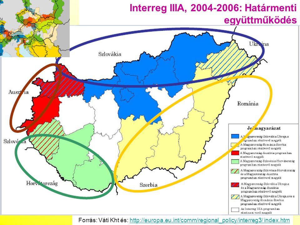 Forrás: Váti Kht és: http://europa.eu.int/comm/regional_policy/interreg3/ index.htmhttp://europa.eu.int/comm/regional_policy/interreg3/ index.htm Inte