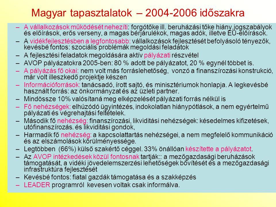 Magyar tapasztalatok – 2004-2006 időszakra –A vállalkozások működését nehezíti: forgótőke ill. beruházási tőke hiány,jogszabályok és előírások, erős v