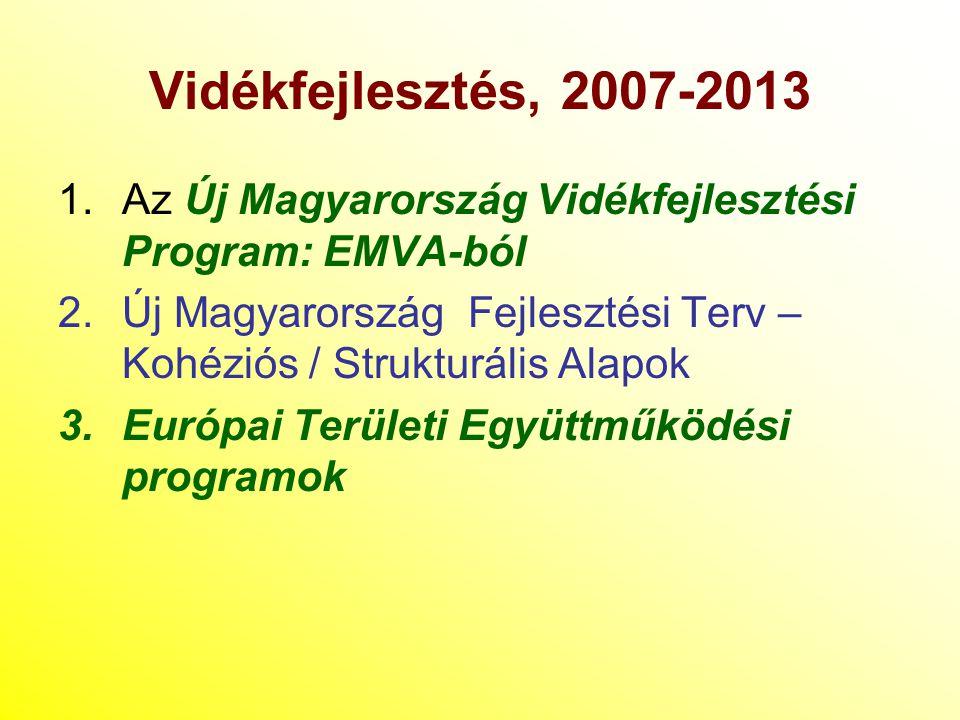 Vidékfejlesztés, 2007-2013 1.Az Új Magyarország Vidékfejlesztési Program: EMVA-ból 2.Új Magyarország Fejlesztési Terv – Kohéziós / Strukturális Alapok