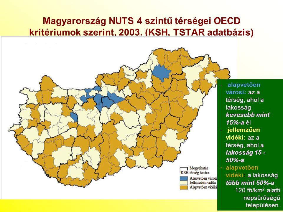 Magyarország NUTS 4 szintű térségei OECD kritériumok szerint, 2003. (KSH, TSTAR adatbázis) - alapvetően városi: az a térség, ahol a lakosság kevesebb