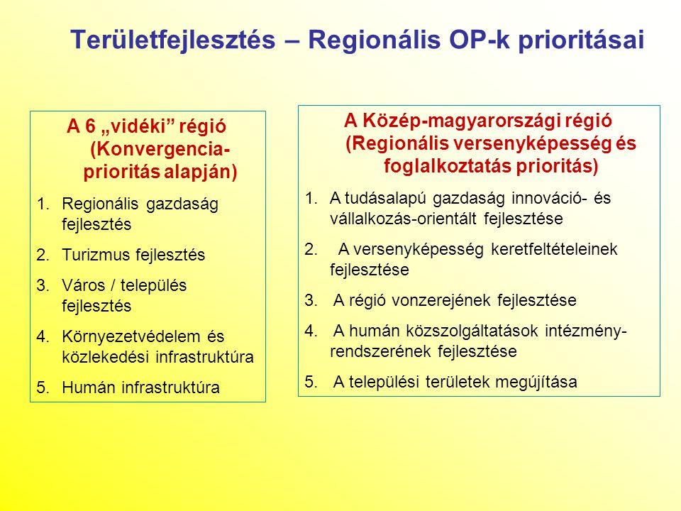 """Területfejlesztés – Regionális OP-k prioritásai A 6 """"vidéki"""" régió (Konvergencia- prioritás alapján) 1.Regionális gazdaság fejlesztés 2.Turizmus fejle"""