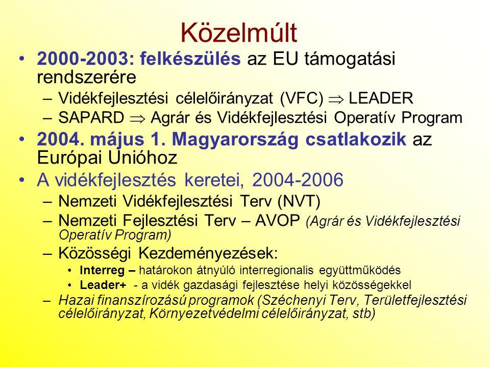 Közelmúlt 2000-2003: felkészülés az EU támogatási rendszerére –Vidékfejlesztési célelőirányzat (VFC)  LEADER –SAPARD  Agrár és Vidékfejlesztési Oper