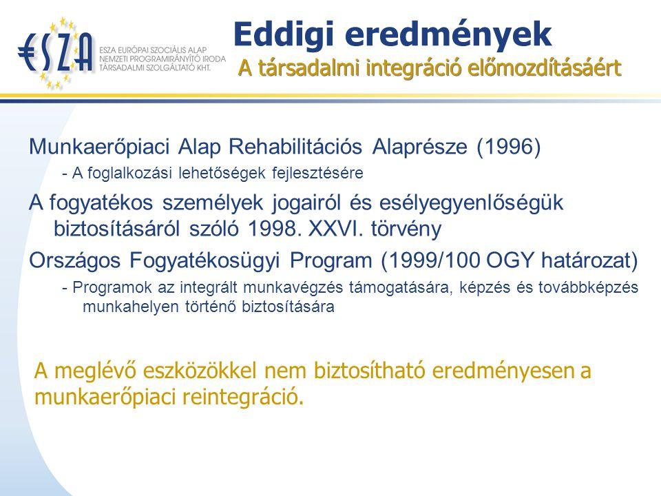Eddigi eredmények Munkaerőpiaci Alap Rehabilitációs Alaprésze (1996) - A foglalkozási lehetőségek fejlesztésére A fogyatékos személyek jogairól és esélyegyenlőségük biztosításáról szóló 1998.