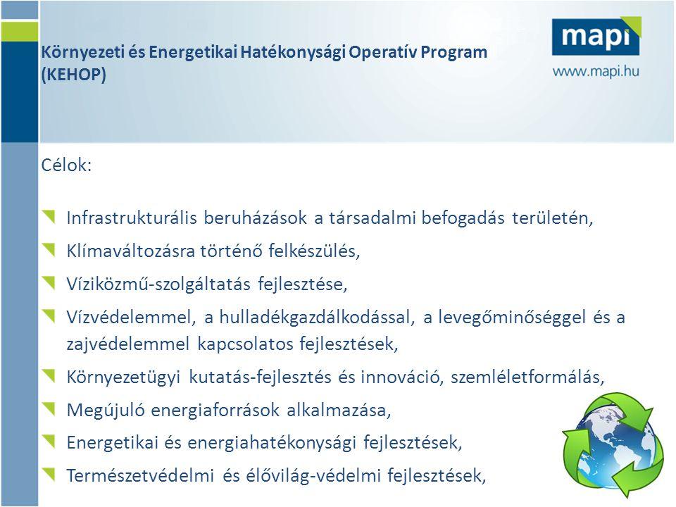 Környezeti és Energetikai Hatékonysági Operatív Program (KEHOP) Célok: Infrastrukturális beruházások a társadalmi befogadás területén, Klímaváltozásra