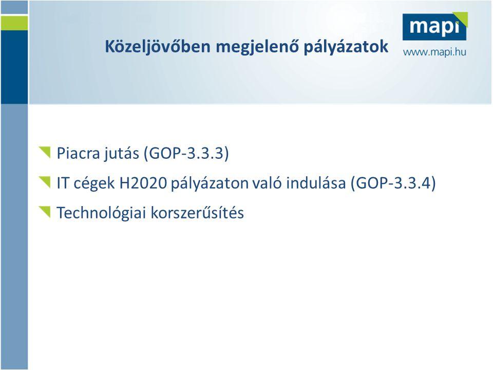 Közeljövőben megjelenő pályázatok Piacra jutás (GOP-3.3.3) IT cégek H2020 pályázaton való indulása (GOP-3.3.4) Technológiai korszerűsítés